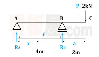梁の反力 演習問題3-2